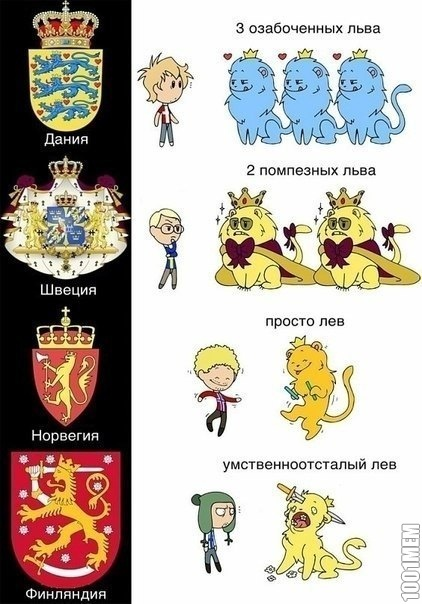 Многообразие львов