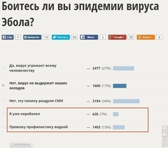 Ну и кто из Русских боится эболы? :D