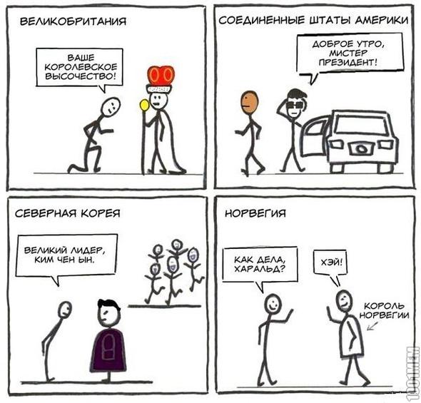 Разница государств