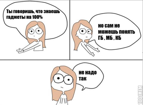 ГБ , МБ , КБ