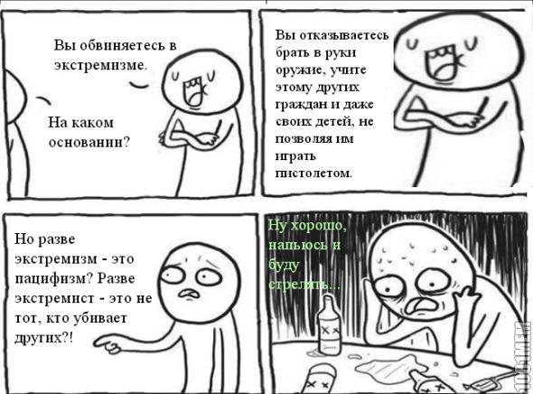 Экстремизм в РФ