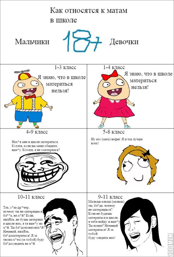 Анекдоты Про Школу Без Мата