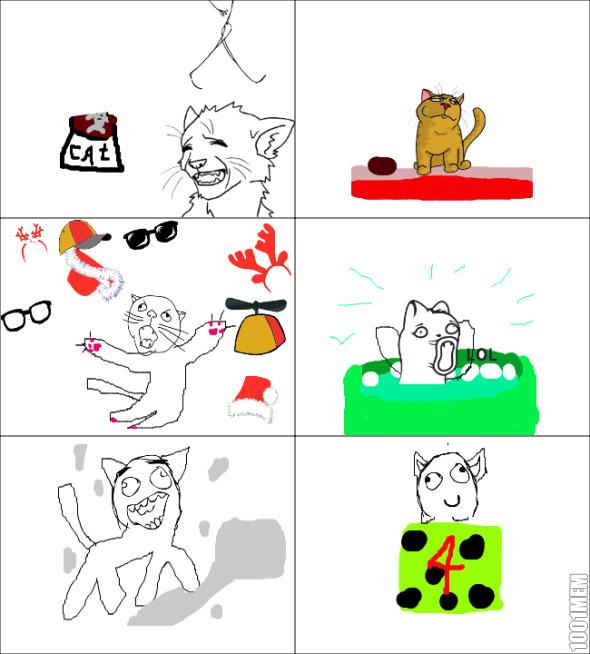 Жизнь котэ в одном комиксе